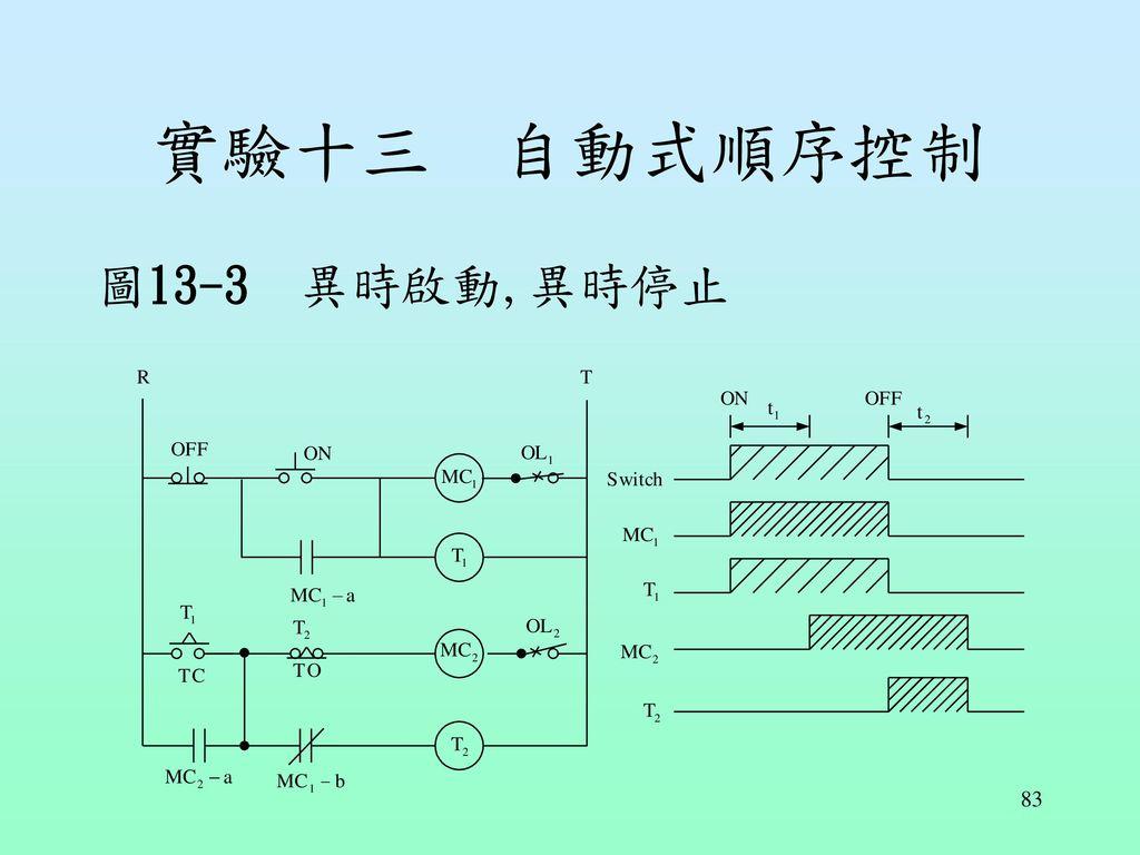 實驗十三 自動式順序控制 圖13-3 異時啟動,異時停止