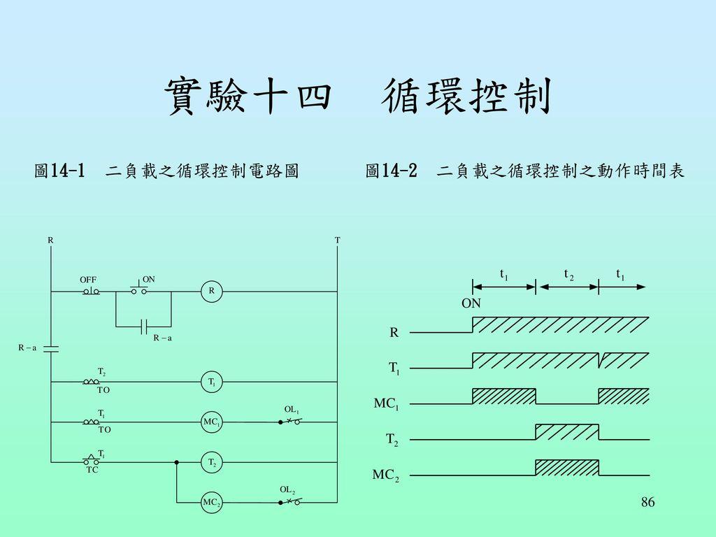 實驗十四 循環控制 圖14-1 二負載之循環控制電路圖 圖14-2 二負載之循環控制之動作時間表