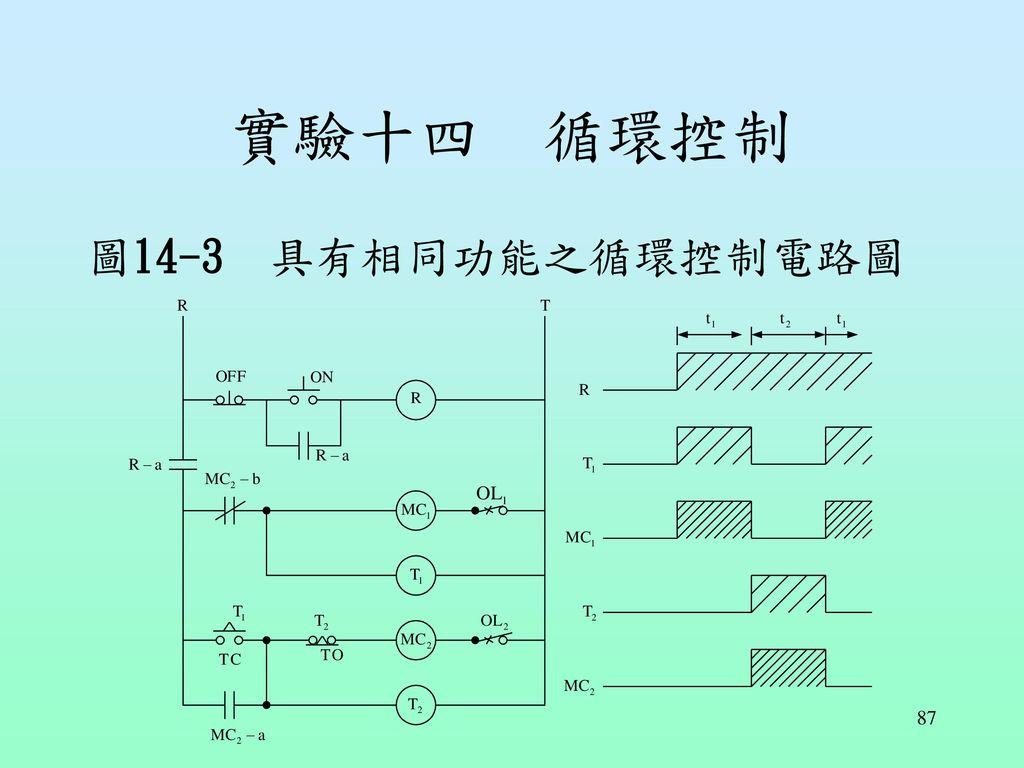 實驗十四 循環控制 圖14-3 具有相同功能之循環控制電路圖