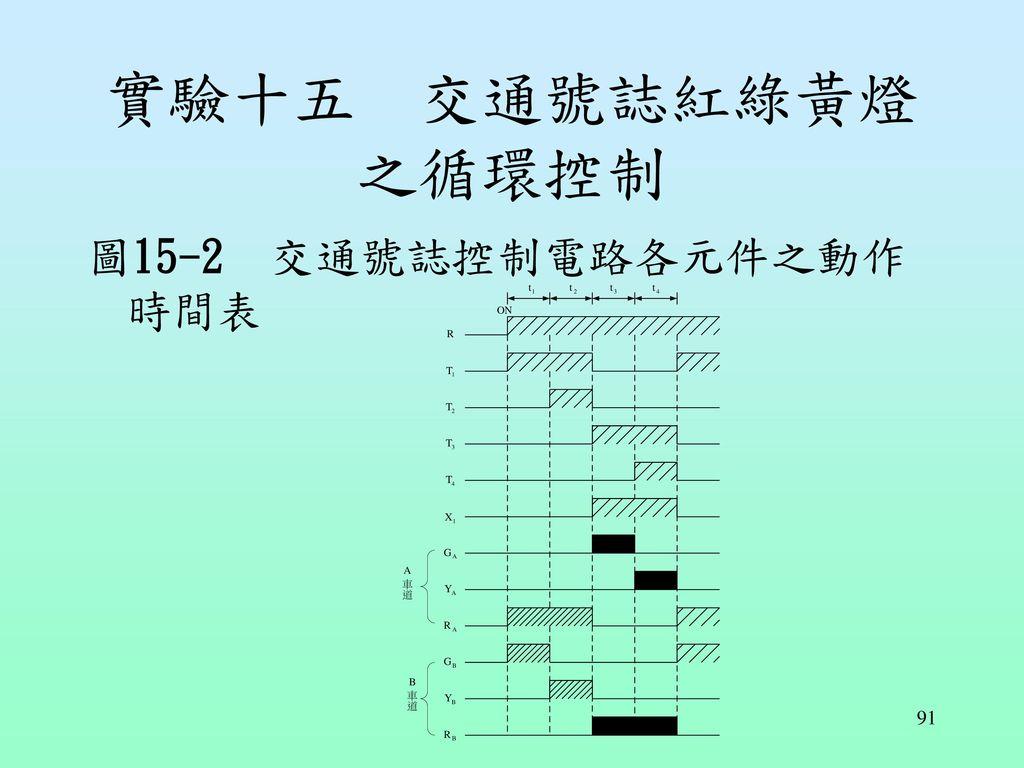 實驗十五 交通號誌紅綠黃燈之循環控制 圖15-2 交通號誌控制電路各元件之動作時間表