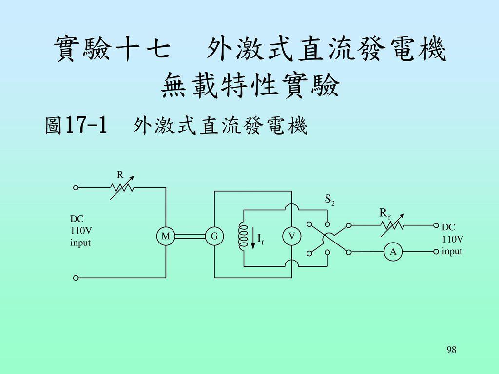 實驗十七 外激式直流發電機無載特性實驗 圖17-1 外激式直流發電機