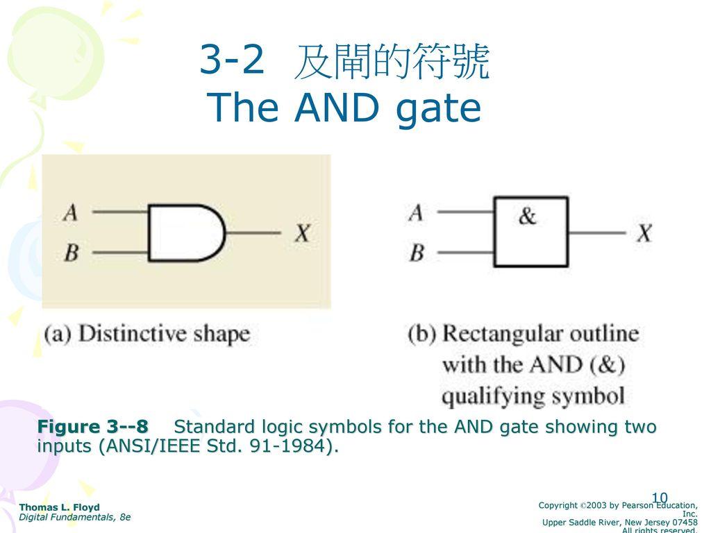 Ansi logic symbols image collections symbol and sign ideas ansi logic symbols choice image symbol and sign ideas logic gates chapter ppt download 10 3 buycottarizona