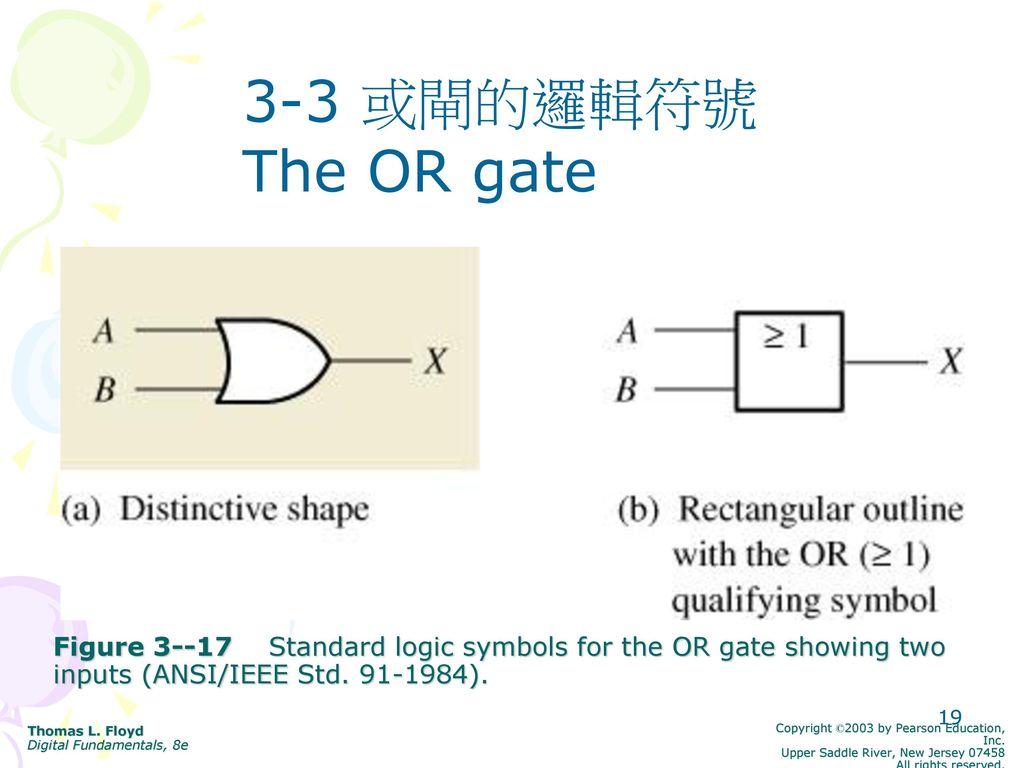 Ansi logic symbols image collections symbol and sign ideas ansi logic symbols choice image symbol and sign ideas logic gates chapter ppt download 19 3 buycottarizona