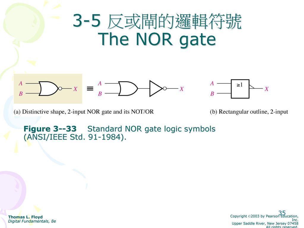 Ansi logic symbols image collections symbol and sign ideas ansi logic symbols choice image symbol and sign ideas logic gates chapter ppt download figure 3 buycottarizona