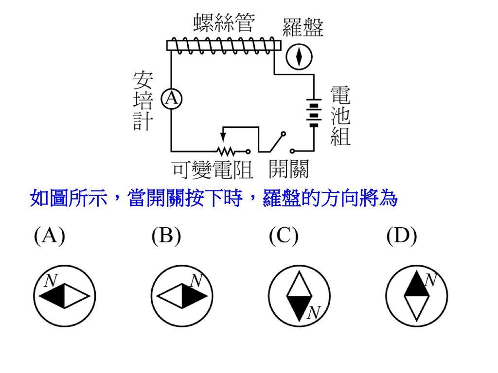 如圖所示,當開關按下時,羅盤的方向將為 A