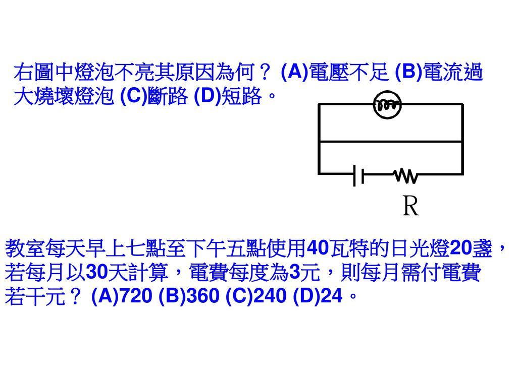 右圖中燈泡不亮其原因為何? (A)電壓不足 (B)電流過大燒壞燈泡 (C)斷路 (D)短路。