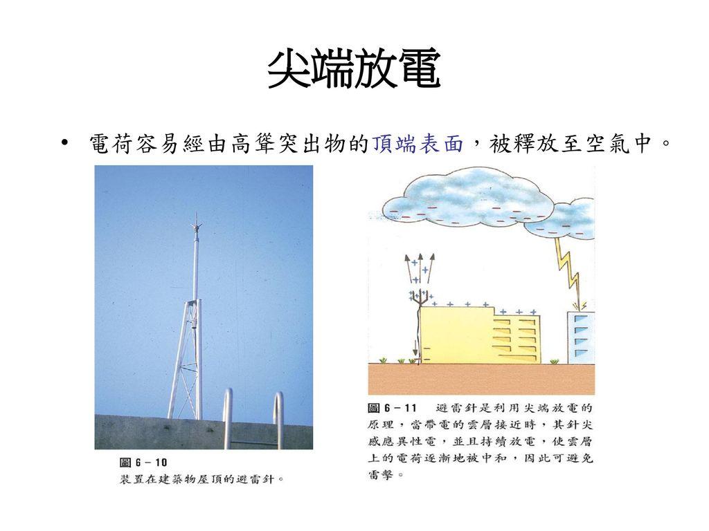 尖端放電 電荷容易經由高聳突出物的頂端表面,被釋放至空氣中。