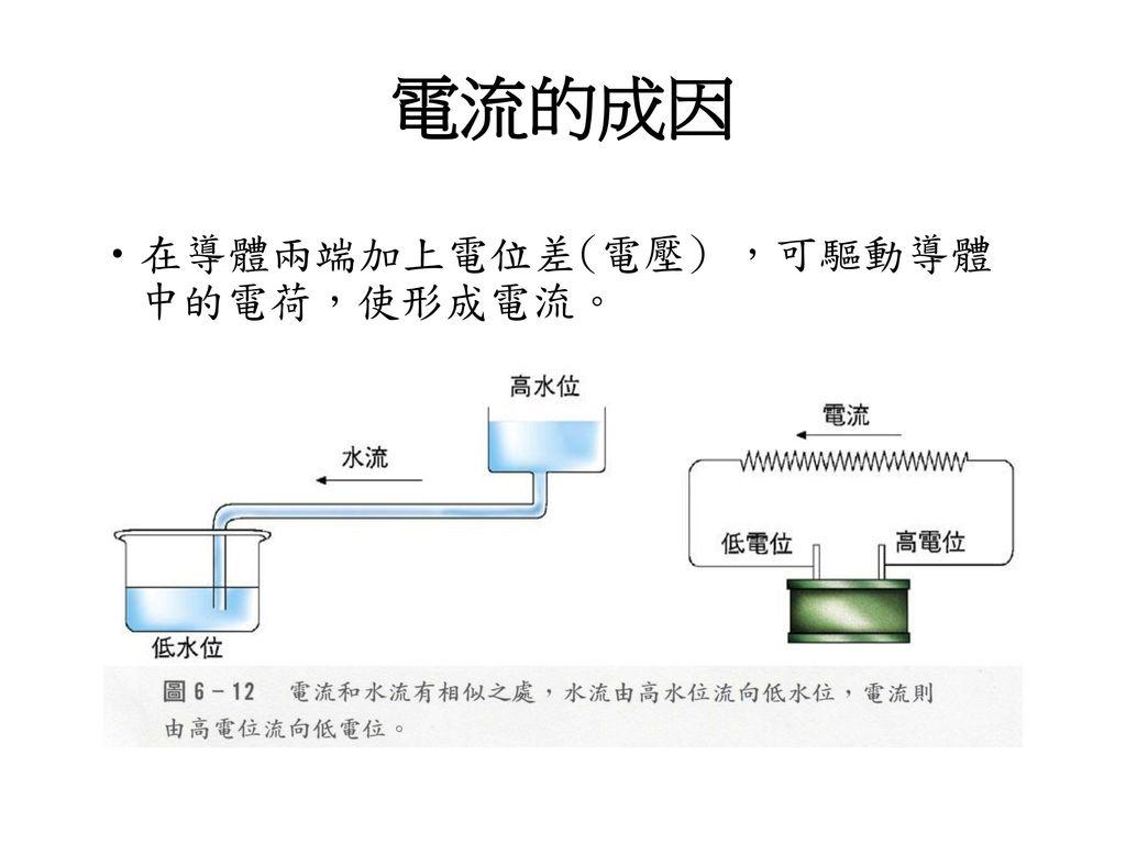 電流的成因 在導體兩端加上電位差(電壓) ,可驅動導體中的電荷,使形成電流。