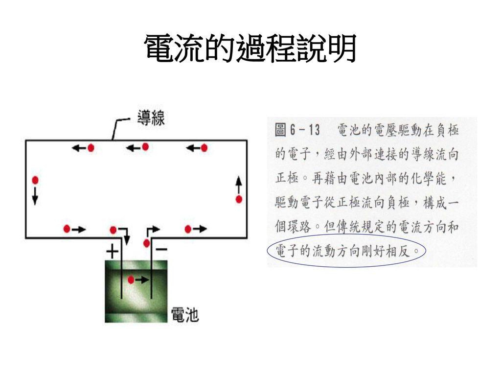 電流的過程說明