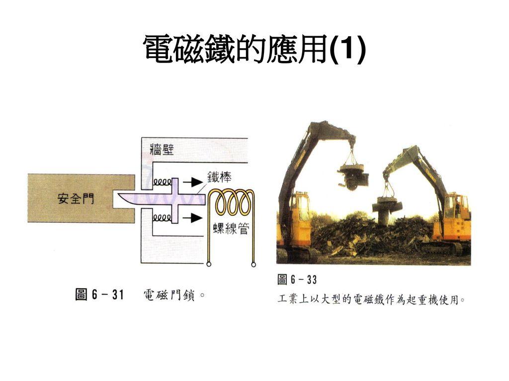 電磁鐵的應用(1)