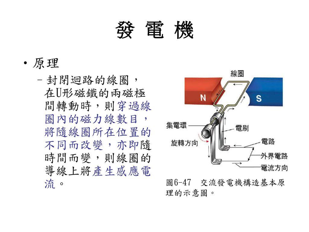發 電 機 原理.