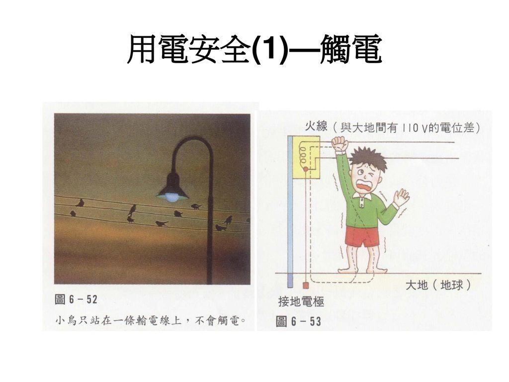 用電安全(1)—觸電