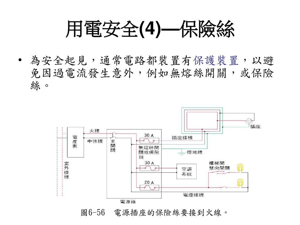 用電安全(4)—保險絲 為安全起見,通常電路都裝置有保護裝置,以避免因過電流發生意外,例如無熔絲開關,或保險絲。