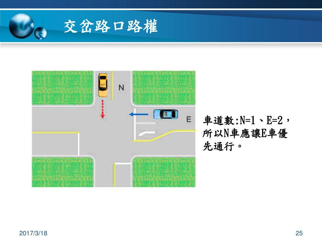 交岔路口路權 車道數:N=1、E=2, 所以N車應讓E車優先通行。 2017/3/18