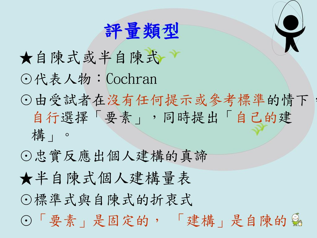 評量類型 ★自陳式或半自陳式 ⊙代表人物:Cochran