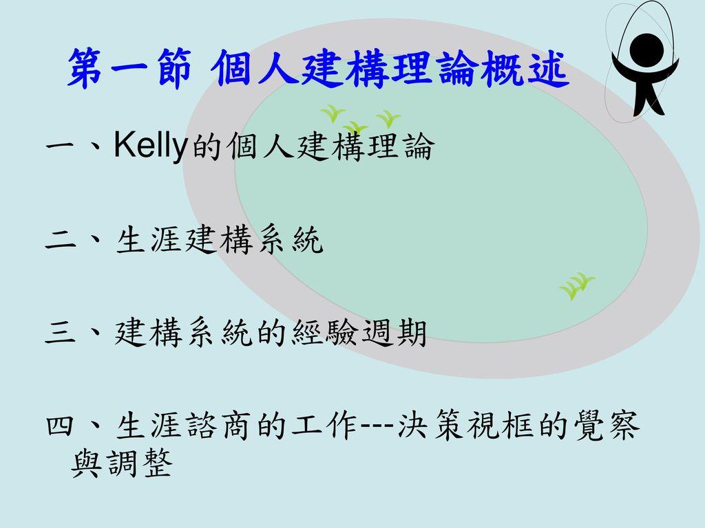 第一節 個人建構理論概述 一、Kelly的個人建構理論 二、生涯建構系統 三、建構系統的經驗週期