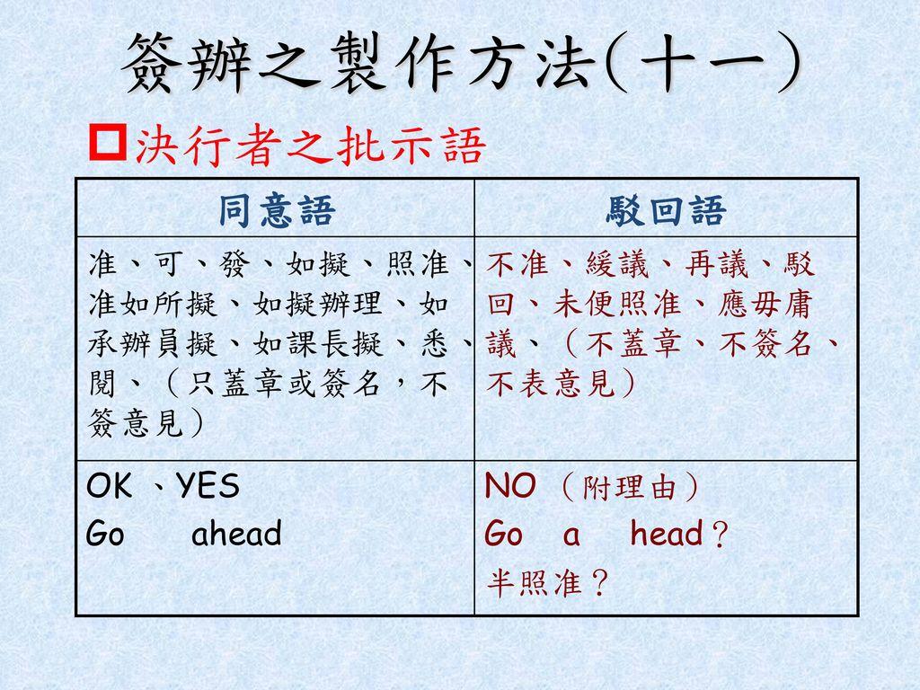 簽辦之製作方法(十一) 決行者之批示語 同意語 駁回語