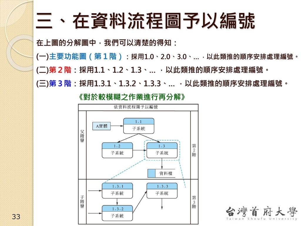 三、在資料流程圖予以編號 在上圖的分解圖中,我們可以清楚的得知: