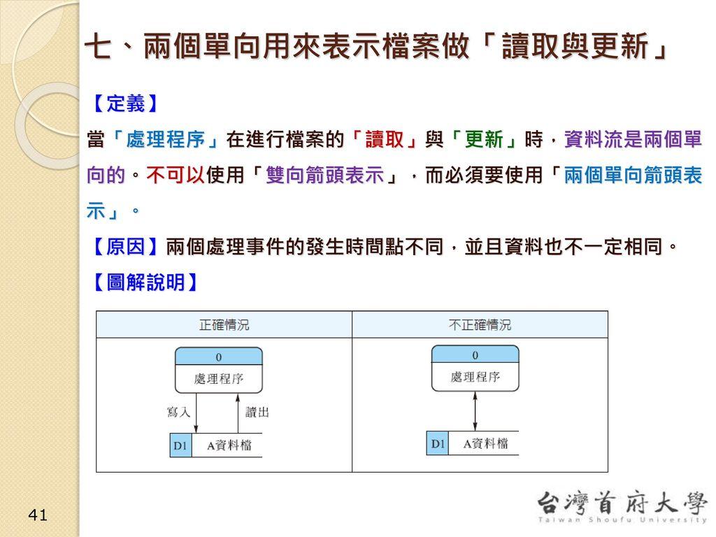 七、兩個單向用來表示檔案做「讀取與更新」
