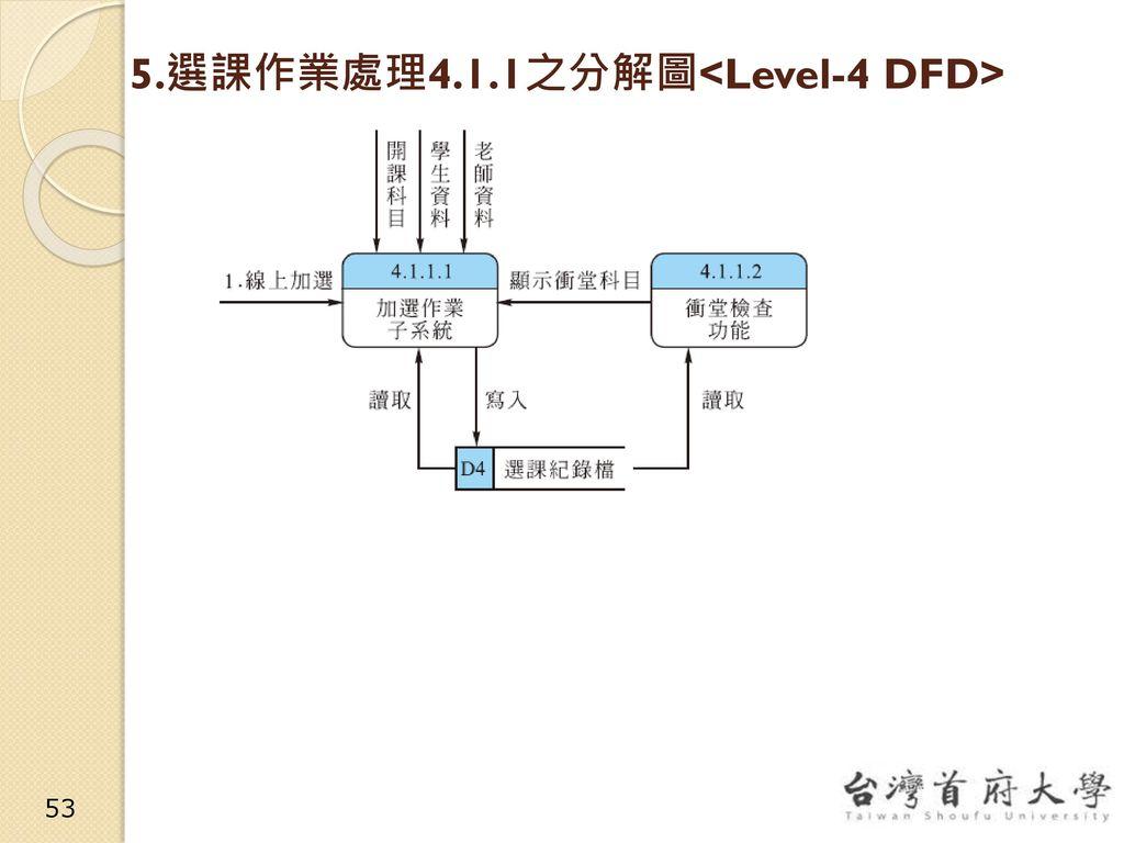 5.選課作業處理4.1.1之分解圖<Level-4 DFD>
