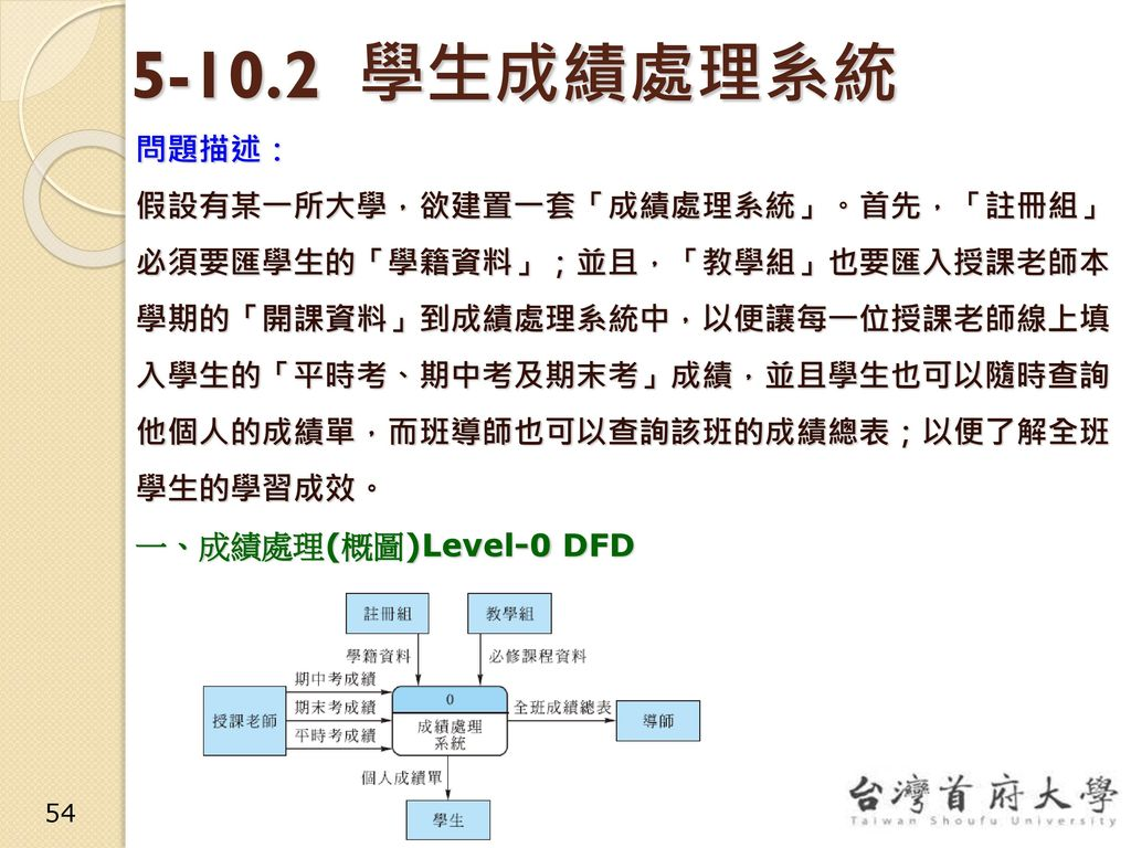 5-10.2 學生成績處理系統 問題描述: