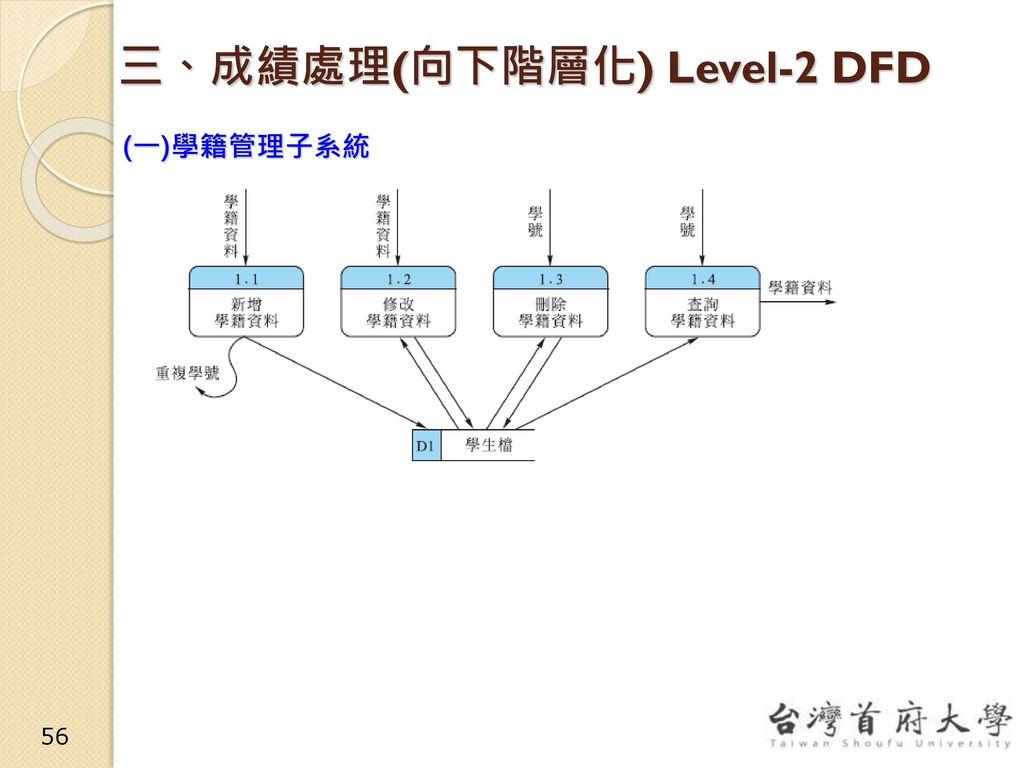 三、成績處理(向下階層化) Level-2 DFD