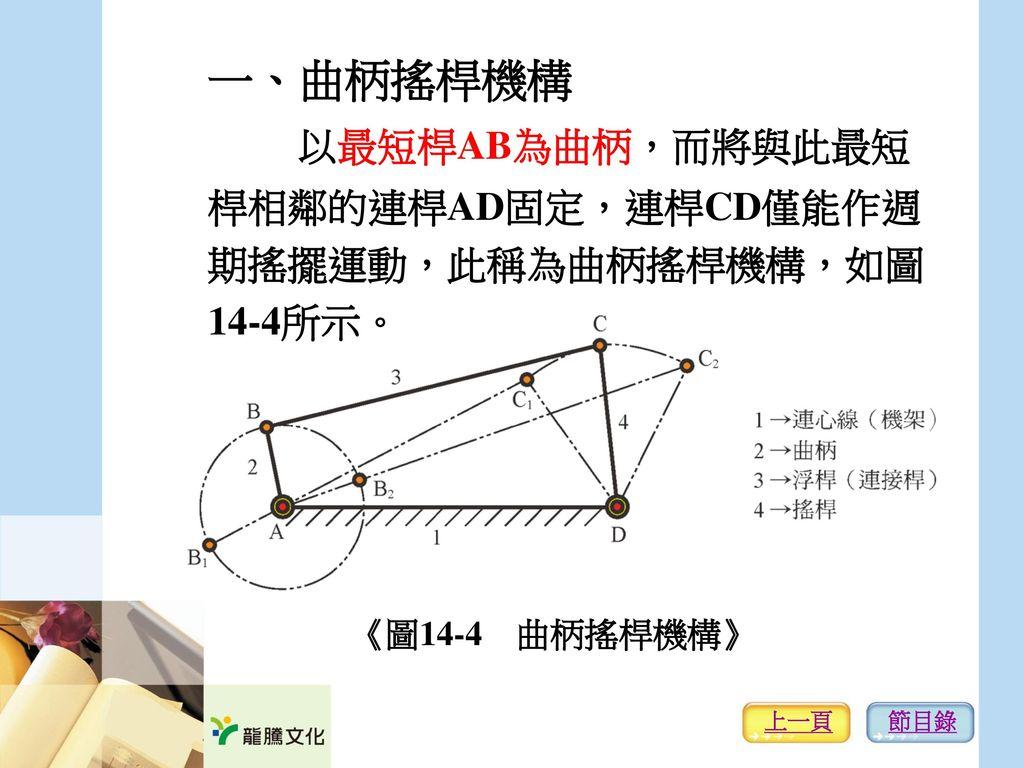 一、曲柄搖桿機構 以最短桿AB為曲柄,而將與此最短 桿相鄰的連桿AD固定,連桿CD僅能作週 期搖擺運動,此稱為曲柄搖桿機構,如圖