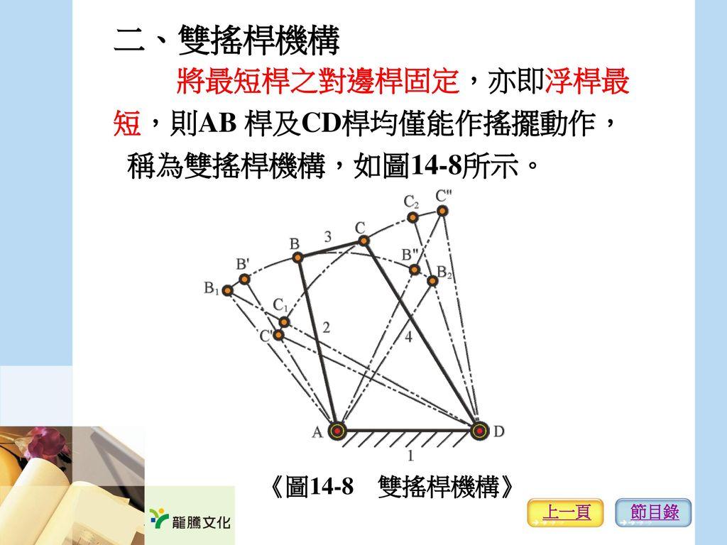 二、雙搖桿機構 將最短桿之對邊桿固定,亦即浮桿最 短,則AB 桿及CD桿均僅能作搖擺動作, 稱為雙搖桿機構,如圖14-8所示。