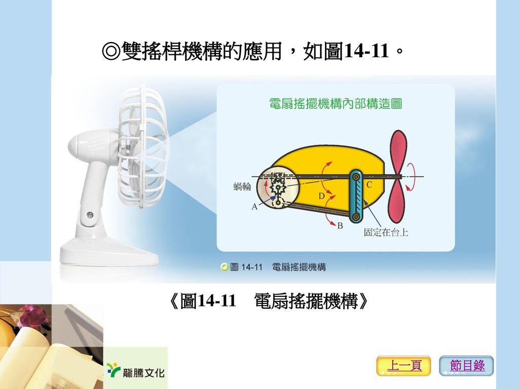 ◎雙搖桿機構的應用,如圖14-11。 《圖14-11 電扇搖擺機構》 上一頁 節目錄