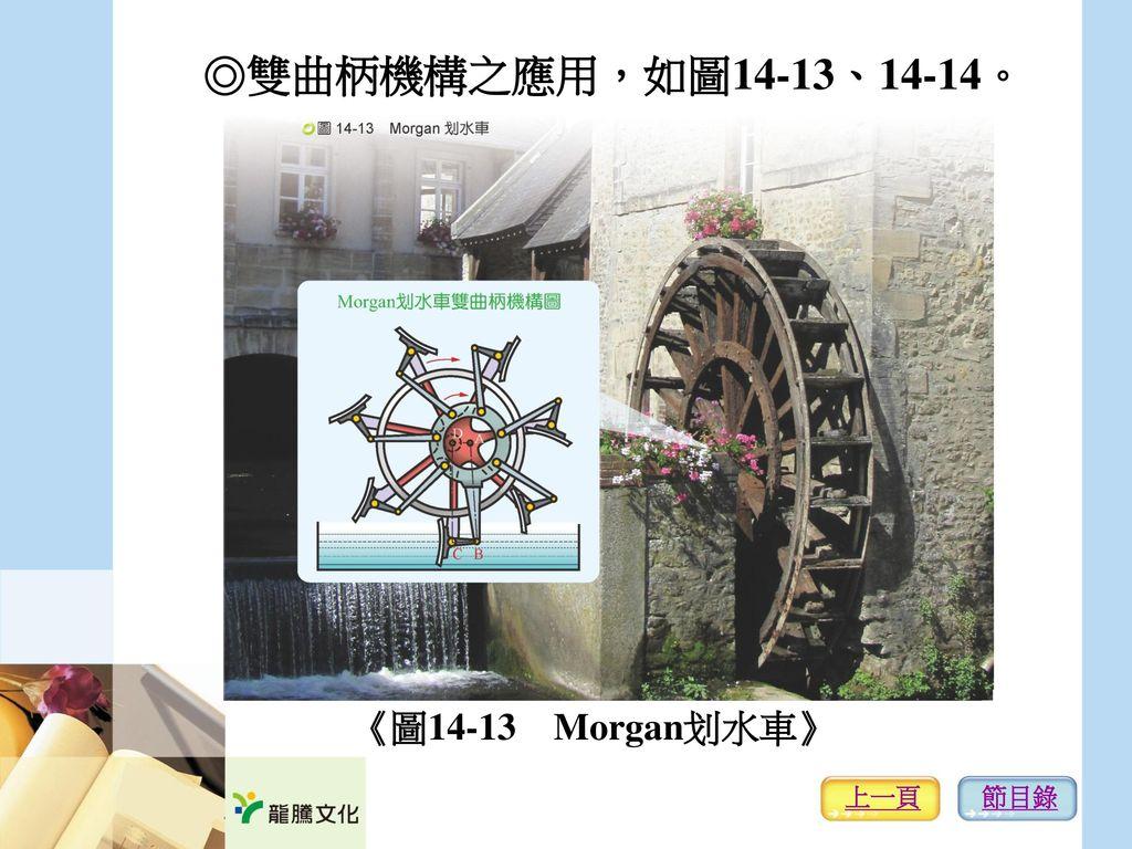 ◎雙曲柄機構之應用,如圖14-13、14-14。 《圖14-13 Morgan划水車》 上一頁 節目錄
