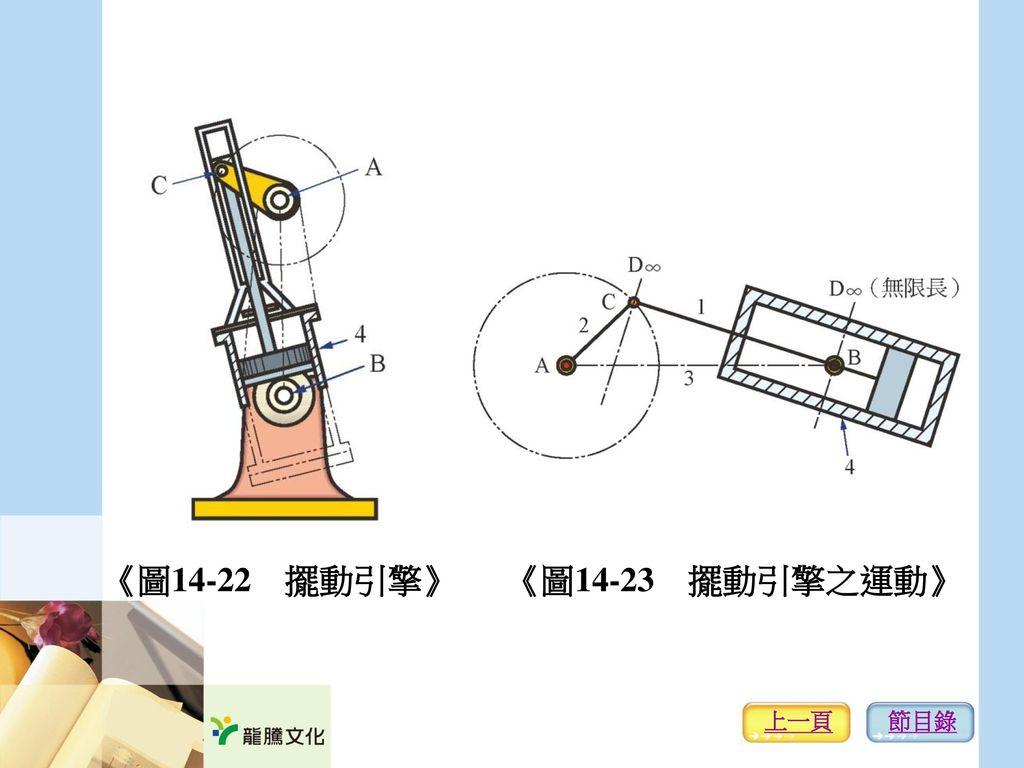 《圖14-22 擺動引擎》 《圖14-23 擺動引擎之運動》 上一頁 節目錄