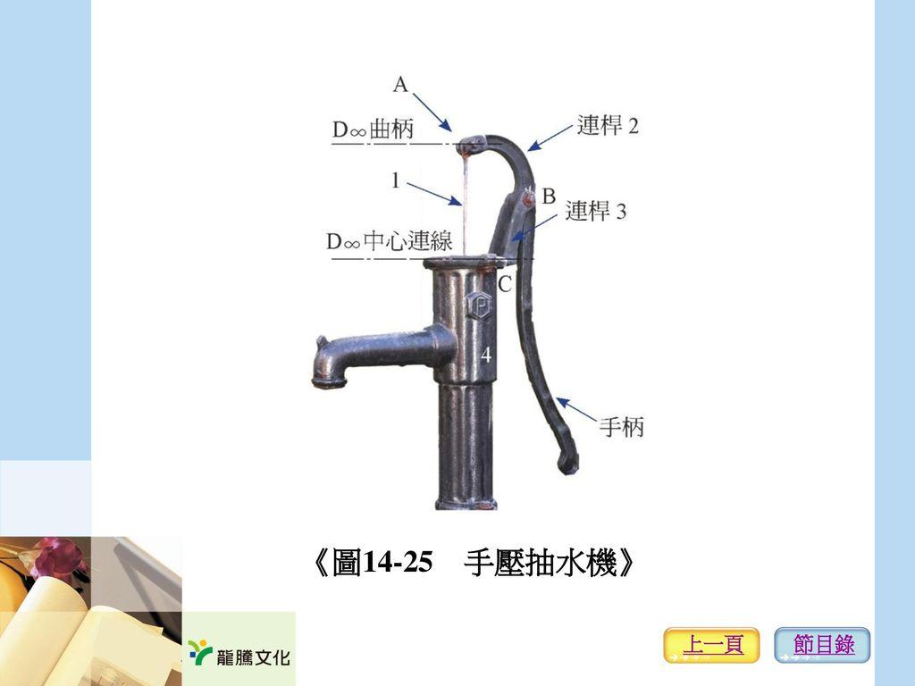 《圖14-25 手壓抽水機》 上一頁 節目錄