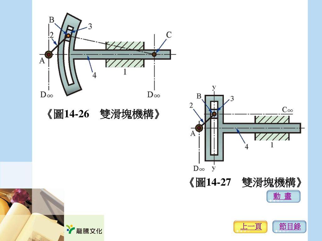《圖14-26 雙滑塊機構》 《圖14-27 雙滑塊機構》 動 畫 上一頁 節目錄