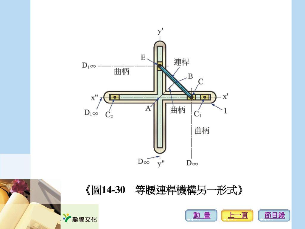 《圖14-30 等腰連桿機構另一形式》 動 畫 上一頁 節目錄