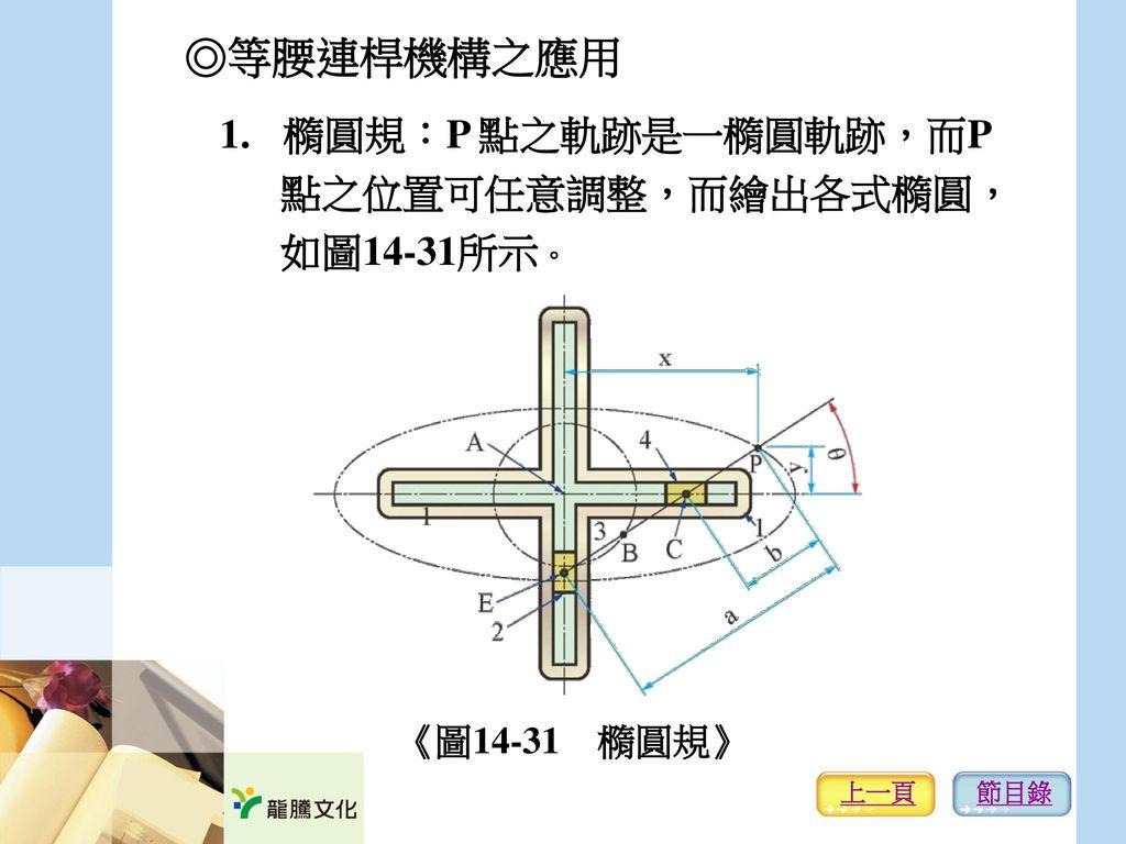 ◎等腰連桿機構之應用 橢圓規:P 點之軌跡是一橢圓軌跡,而P 點之位置可任意調整,而繪出各式橢圓, 如圖14-31所示。
