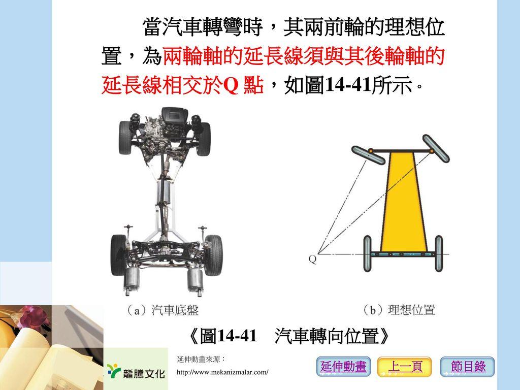 當汽車轉彎時,其兩前輪的理想位 置,為兩輪軸的延長線須與其後輪軸的 延長線相交於Q 點,如圖14-41所示。 《圖14-41 汽車轉向位置》