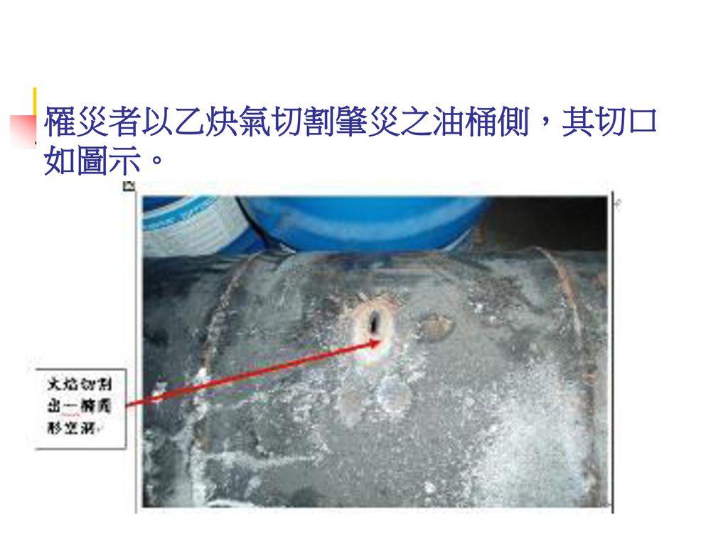 罹災者以乙炔氣切割肇災之油桶側,其切口如圖示。