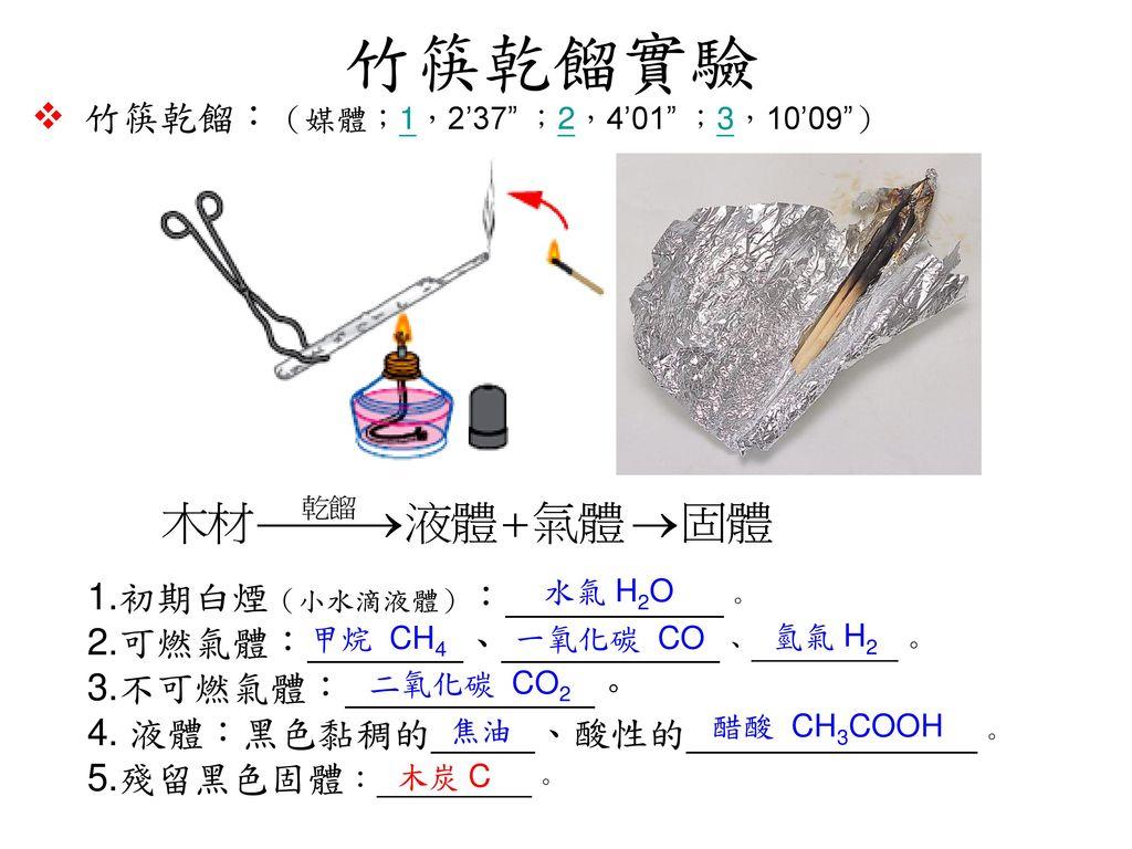 竹筷乾餾實驗  竹筷乾餾:(媒體;1,2'37 ;2,4'01 ;3,10'09 )