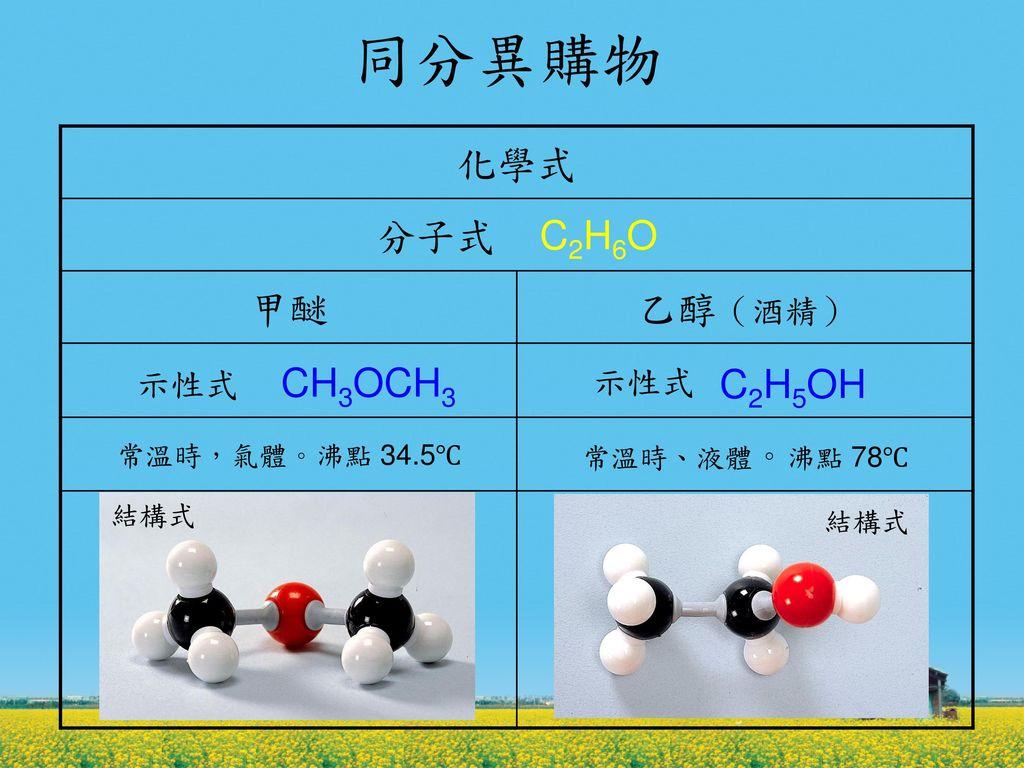 同分異購物 化學式 分子式 C2H6O 甲醚 乙醇(酒精) 示性式 CH3OCH3 C2H5OH 常溫時,氣體。沸點 34.5℃