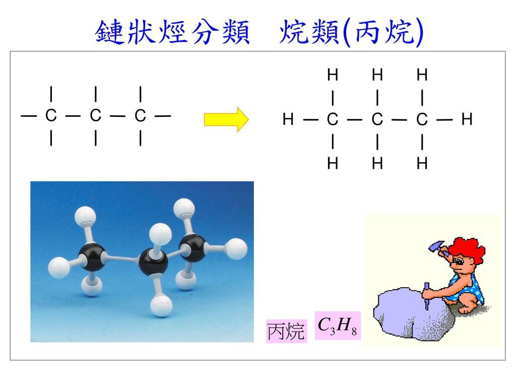 鏈狀烴分類 烷類(丙烷)