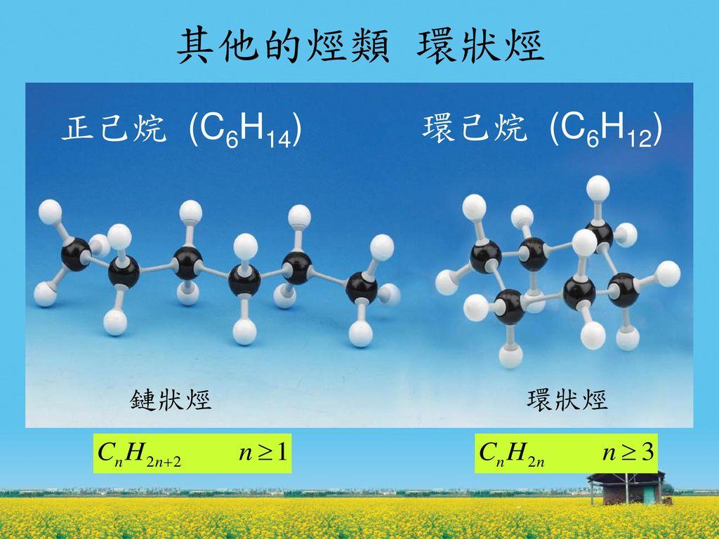 其他的烴類 環狀烴 正己烷 (C6H14) 環己烷 (C6H12) 鏈狀烴 環狀烴