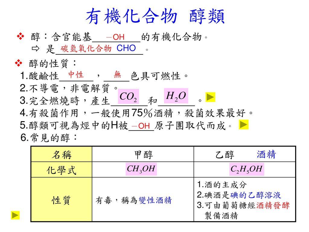 有機化合物 醇類  醇:含官能基 的有機化合物。  是 。