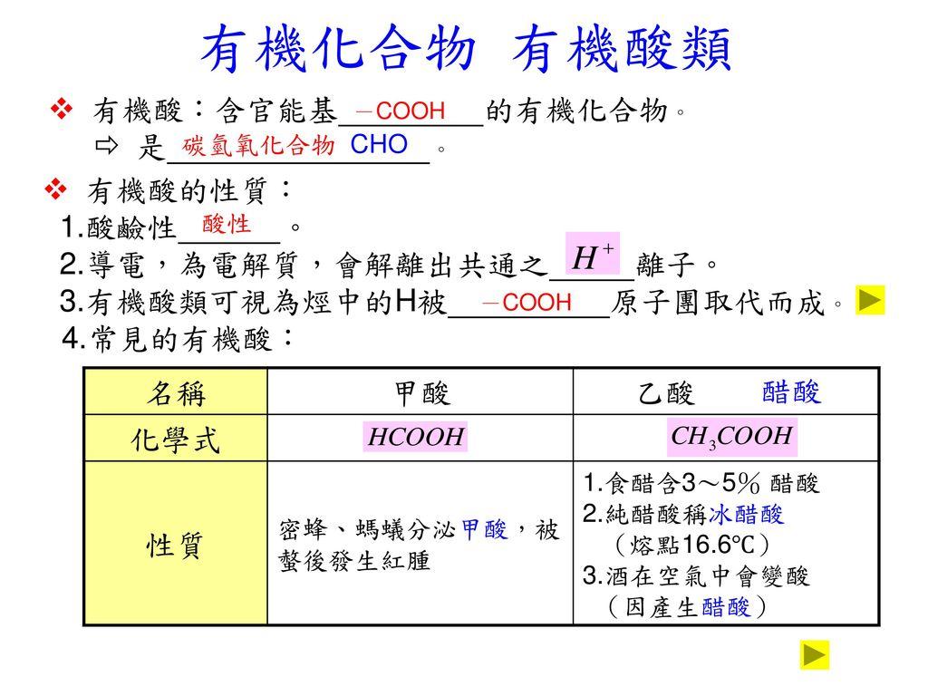 有機化合物 有機酸類  有機酸:含官能基 的有機化合物。  是 。