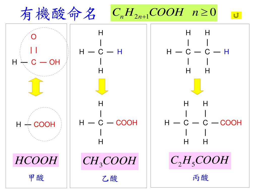 有機酸命名 甲酸 乙酸 丙酸