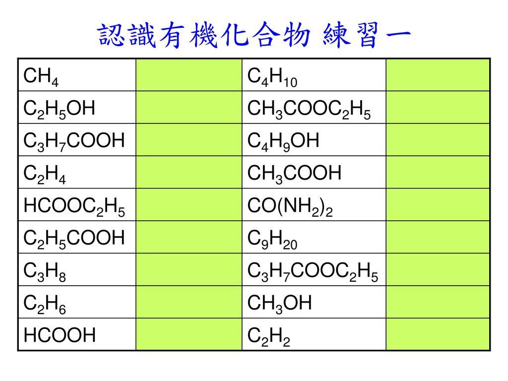認識有機化合物 練習一 CH4 C4H10 C2H5OH CH3COOC2H5 C3H7COOH C4H9OH C2H4 CH3COOH