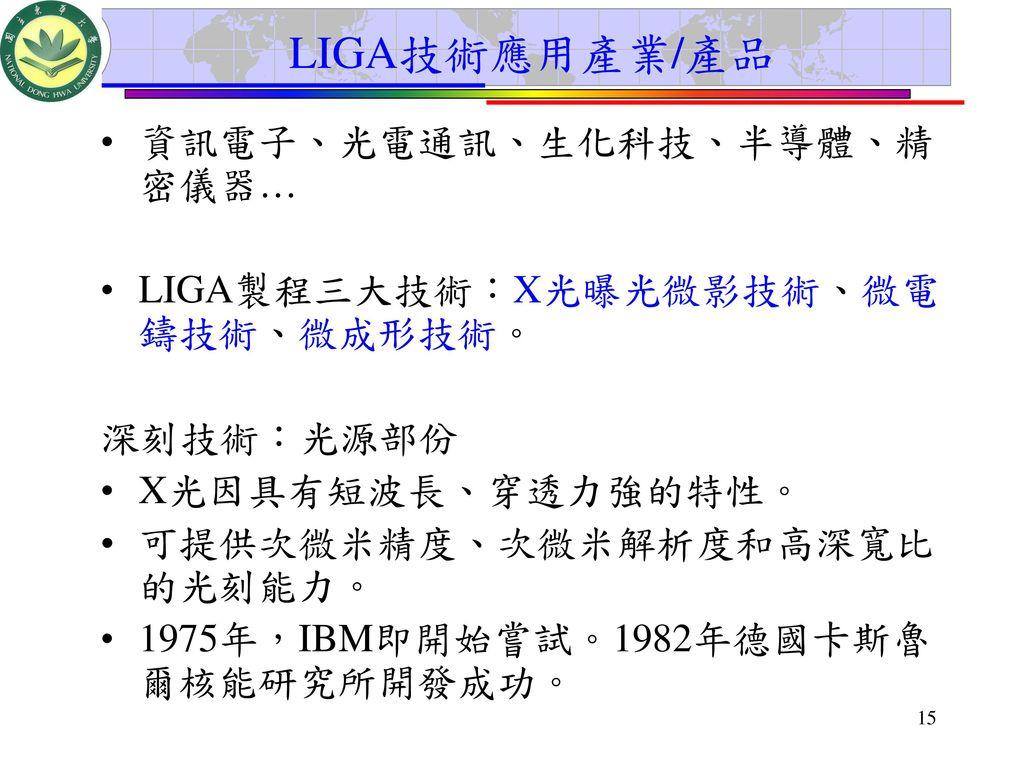 LIGA技術應用產業/產品 資訊電子、光電通訊、生化科技、半導體、精密儀器…