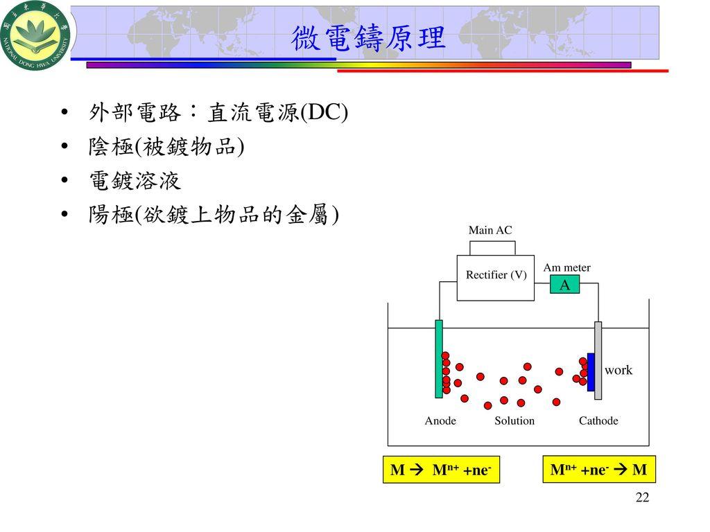 微電鑄原理 外部電路:直流電源(DC) 陰極(被鍍物品) 電鍍溶液 陽極(欲鍍上物品的金屬) A M  Mn+ +ne-