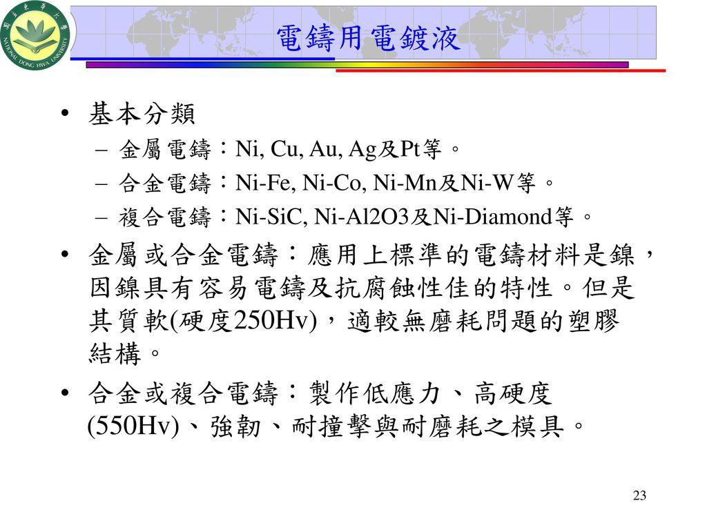 電鑄用電鍍液 基本分類. 金屬電鑄:Ni, Cu, Au, Ag及Pt等。 合金電鑄:Ni-Fe, Ni-Co, Ni-Mn及Ni-W等。 複合電鑄:Ni-SiC, Ni-Al2O3及Ni-Diamond等。