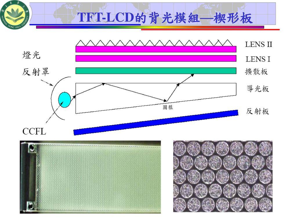 TFT-LCD的背光模組—楔形板