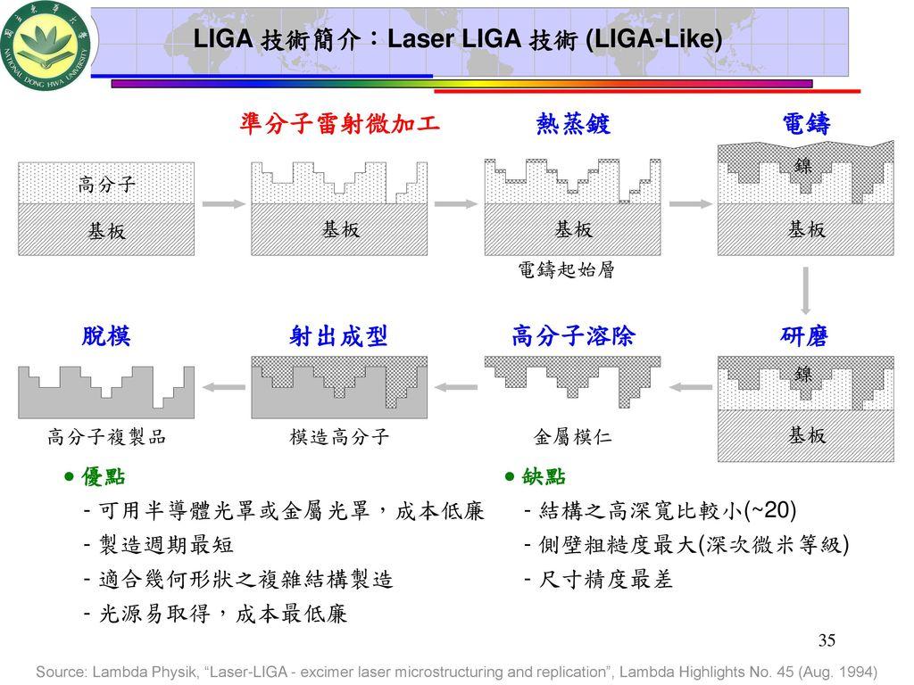 LIGA 技術簡介:Laser LIGA 技術 (LIGA-Like)